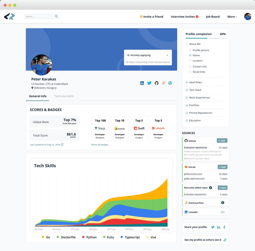 codersrank tech profile page